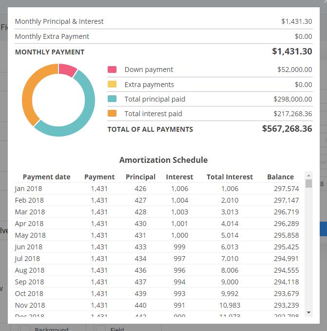online loan amount calculator